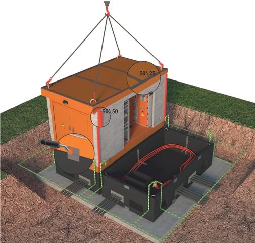 монтаж, изграждане и поддръжка на електрически уредби