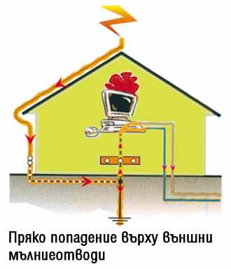 TD_2009